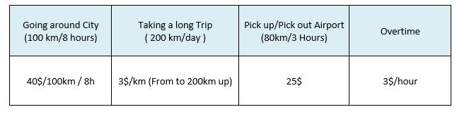7 seat car rental